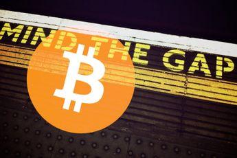 Bitcoin Future Gaps: wat zijn het en waarom worden ze gevuld?