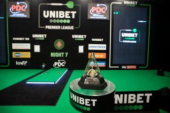 Full TV Guide for 2021 Premier League Darts