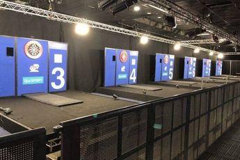Auslosung der sechsten PDC European Development Tour für 2021 bekannt