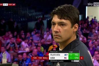 VIDEO: Dit waren de beste finishes tijdens de World Cup of Darts