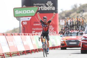 Caruso rondt solo van zeventig (!) kilometer af in Vuelta, Roglic doet goede zaken