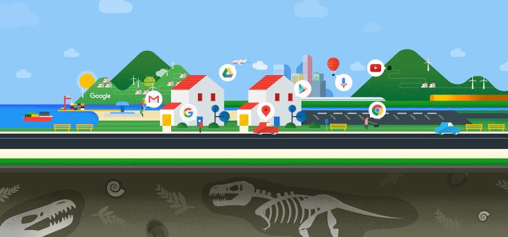 Google Destinations: zoekmachine wordt reisbureau