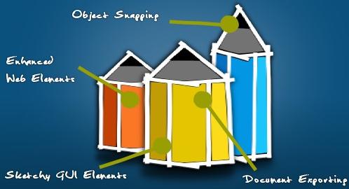 Snel gebruikersinterfaces ontwerpen met Pencil